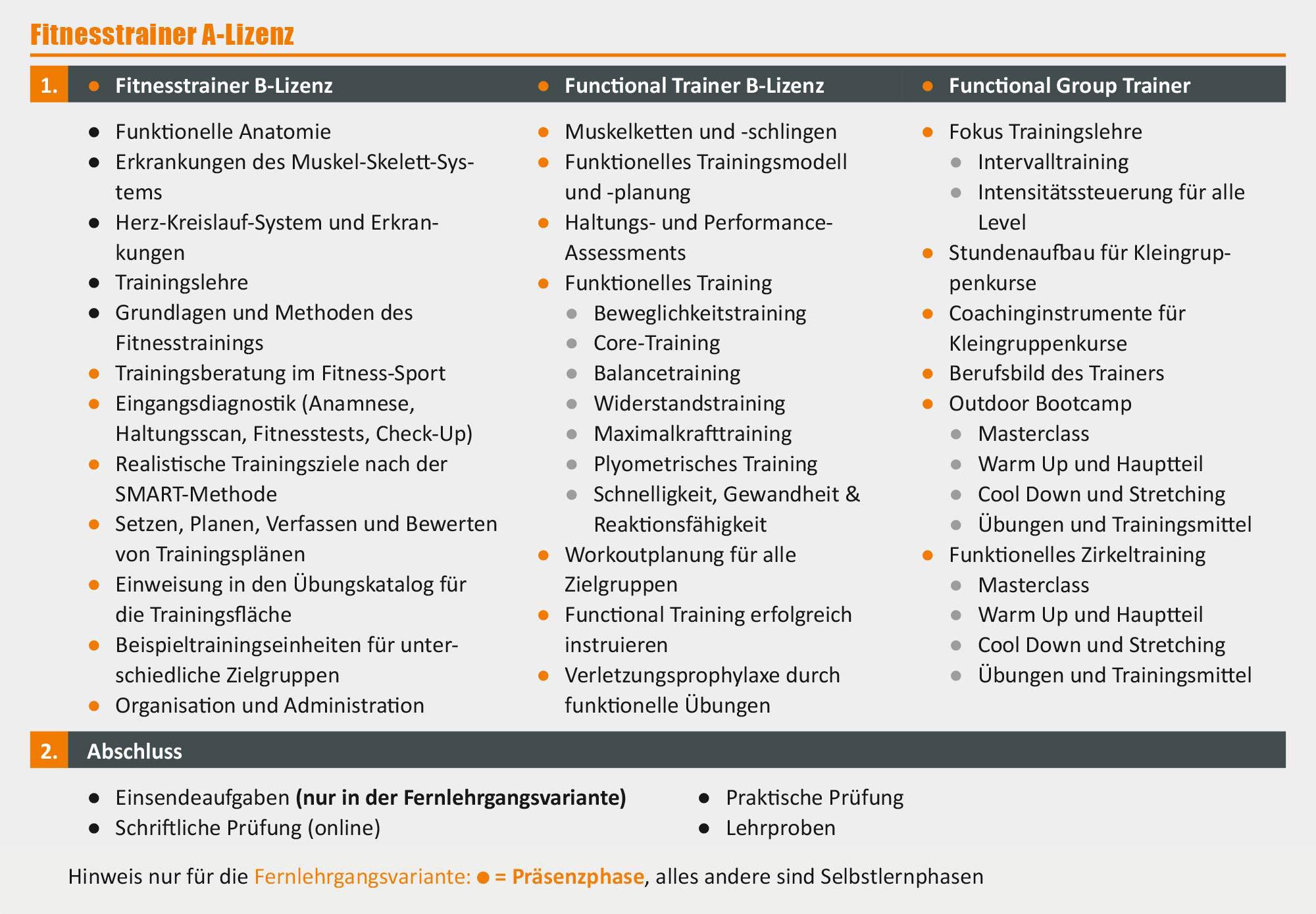 Erfreut Studieren Anatomie Online Zeitgenössisch - Anatomie Ideen ...