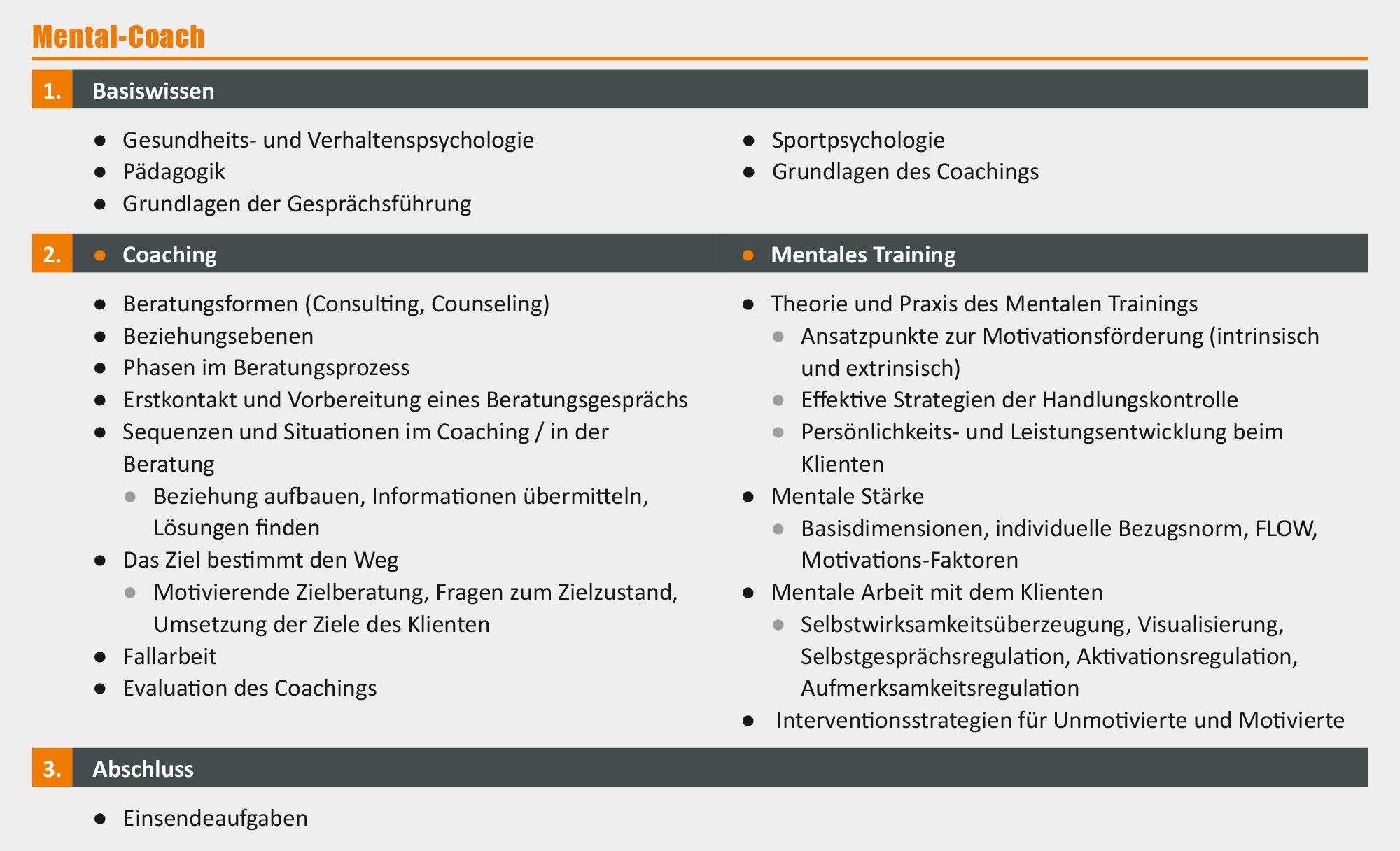 Mental Coach – Ausbildung | deutschlandweit studieren